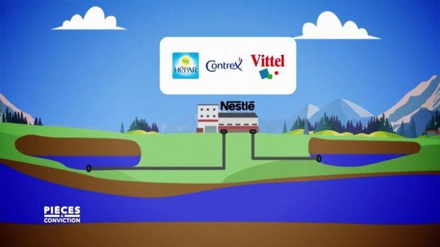 Pièces à conviction. Vittel et Contrex, sources de profit pour Nestlé... jusqu'à épuisement de la nappe phréatique ?