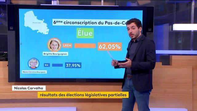 Élections législatives partielles : Brigitte Bourguignon ressort vainqueur dans le Pas-de-Calais