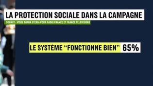 protection sociale  (FRANCE 2)