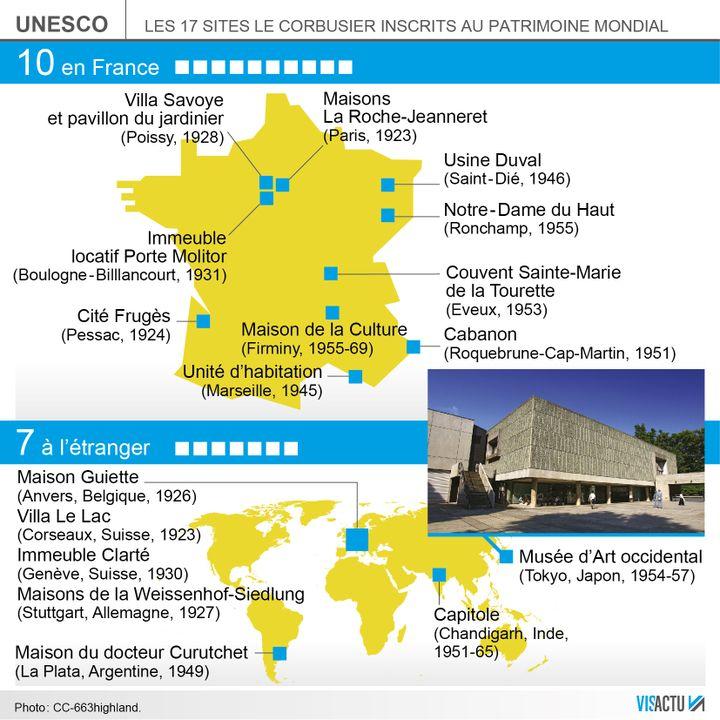 (Le Corbusier au Patrimoine mondial de l'Unesco © Visactu)
