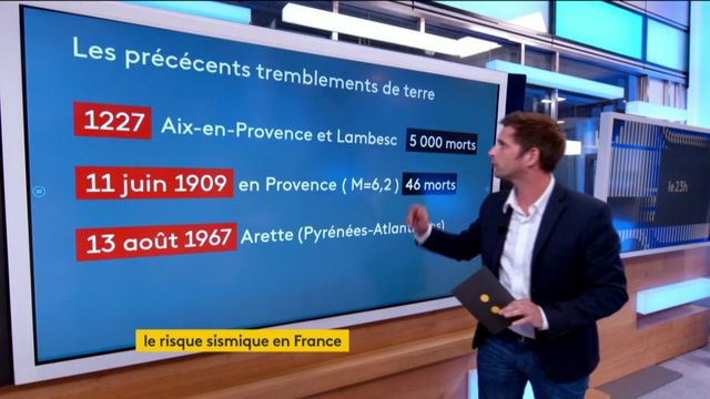 Quels risques sismiques en France ?