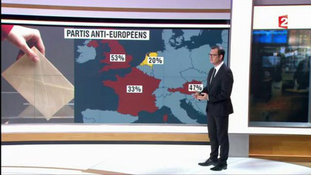 Politique : le mouvement populiste en Europe