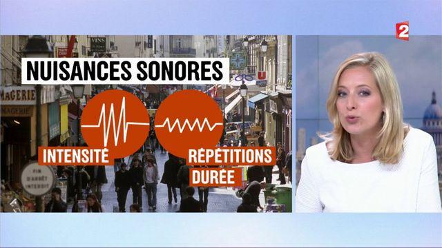 Pollution sonore : des conséquences parfois graves sur la santé