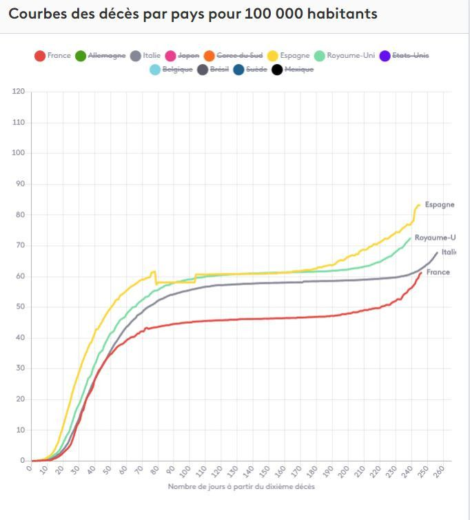 [Important] Info évolution de l'épidémie de Covid 19 - Page 3 PhpIs1ZY1