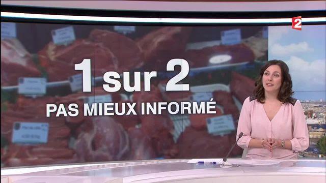 Viande de cheval : un Français sur deux se dit toujours peu informé