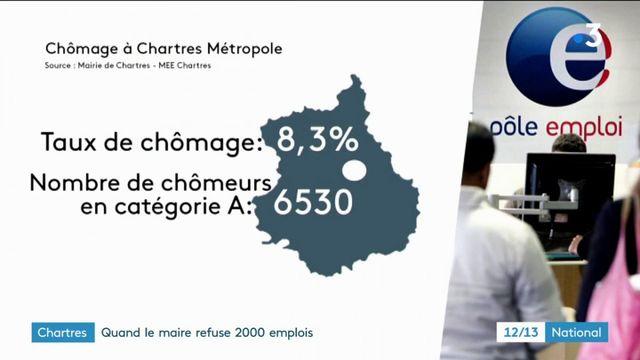 Chartres : le maire refuse 2 000 emplois