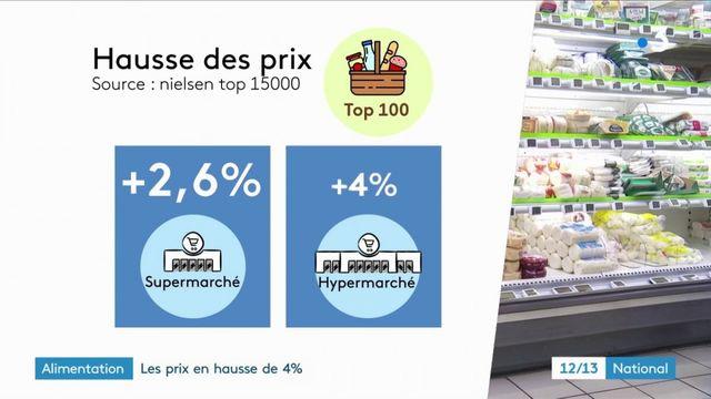 Alimentation : les prix des produits les plus vendus en hausse de 4%