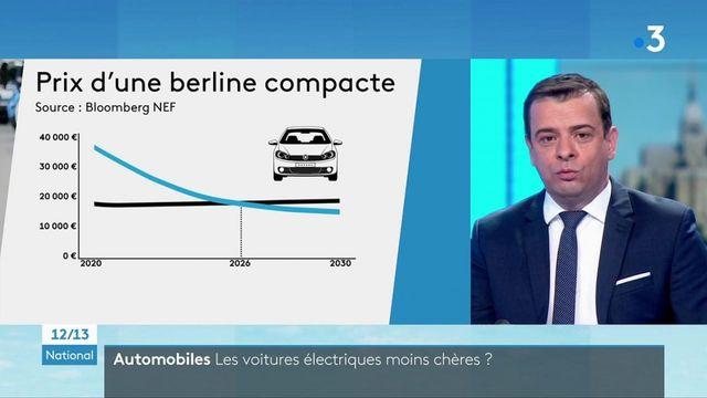 Automobile : le prix attractif des véhicules électriques fait exploser les ventes