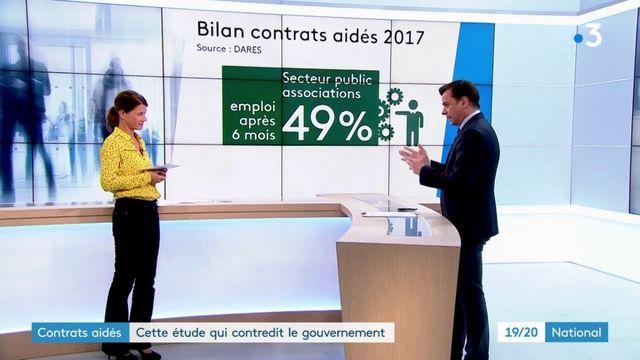 Contrats aidés : cette étude qui contredit le gouvernement