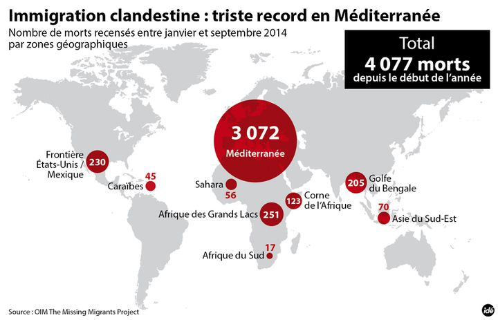 (morts migrants Méditerannée)