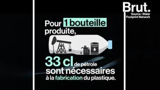 VIDEO. L'eau en bouteille, un fléau pour l'environnement (BRUT)