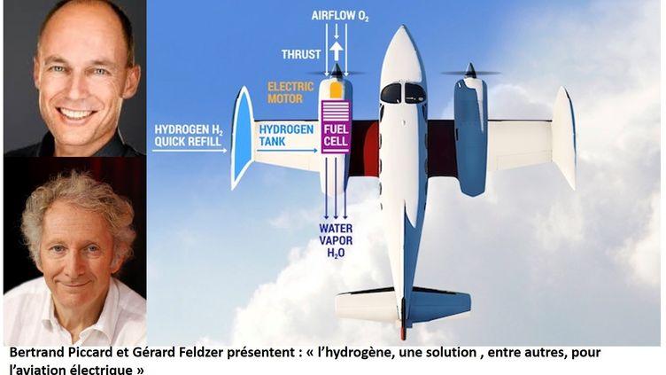 Bertrand Piccard et Gérard Feldzer sur l'hydrogène, une solution, entre autres pour l'aviation électrique (ZERO AVIA)