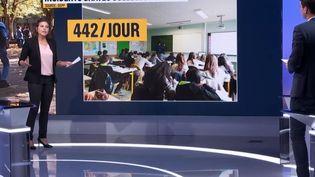Violences à l'école (France 2)