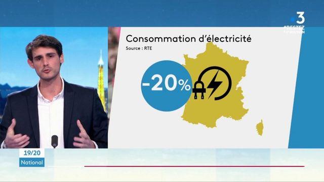 Confinement : les habitudes de consommation des Français évoluent