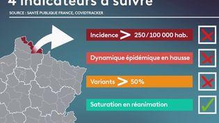 Covid-19 : quels sont les indicateurs à suivre dans les 20 départements sous surveillance ? (France 2)