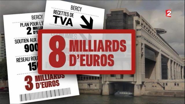 Budget : le gouvernement doit trouver huit milliards d'euros