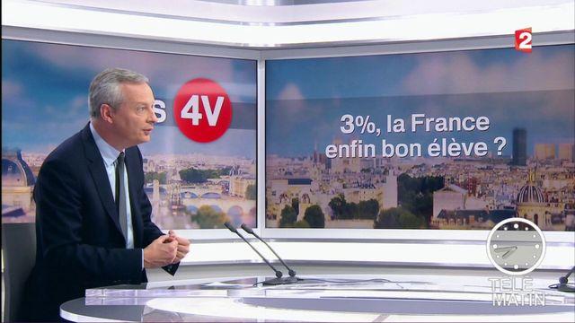 Bruno Le Maire prévoit un déficit de 2,9% en 2017