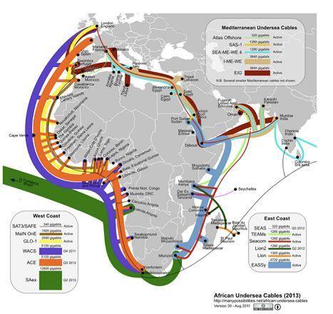 Réseaux sous-marins de fibres optiques pour l'internet en Afrique (2016) (Network Startup Resource Center)