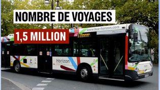 Transports : quand les collectivités proposent la gratuité de certains services (FRANCE 2)