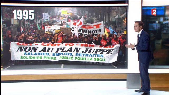 Blocages : quel impact sur l'économie française ?