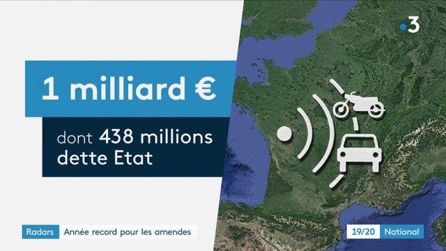 Radars : année record pour les amendes