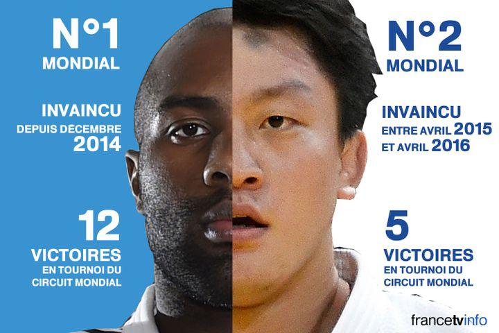 Eléments de palmarès pour Teddy Riner (gauche) et Hisayoshi Harasawa (droite). (FRANCETV INFO (avec AFP))