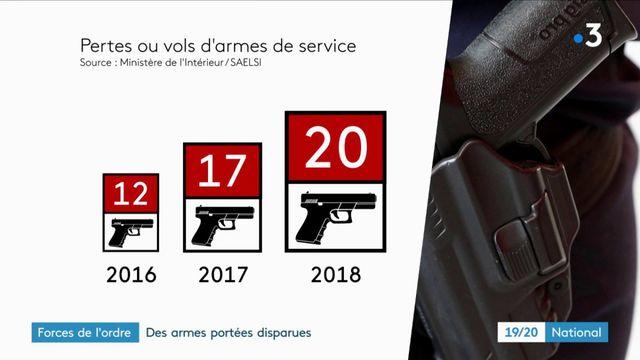 Forces de l'ordre : des armes portées disparues