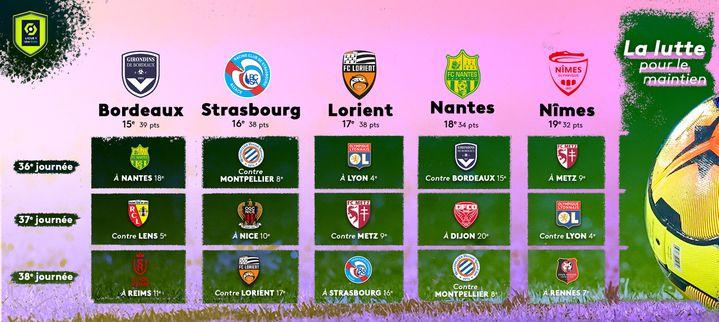 La pression est énorme sur les cinq équipes en lutte pour le maintien. (FLORIAN PARISOT / FRANCEINFO SPORT)