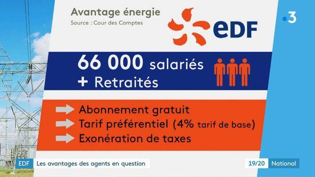 EDF : les avantages des agents en question