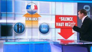 David Boéri sur le plateau de France 3. (CAPTURE D'ÉCRAN FRANCE 3)