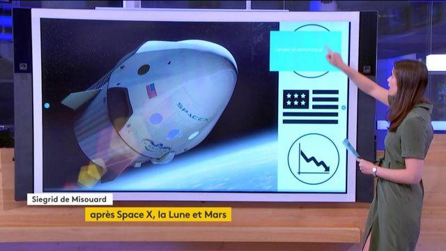 Space X : un tournant majeur pour les Etats-Unis