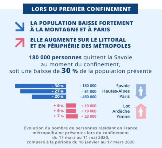 """Capture écran de l'édition 2021 de l'étude de l'Insee """"La France et ses territoires"""", le 29 avril 2021. (INSEE)"""