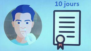 Covid-19 : un isolement de 10 jours en cas de diagnostic positif (FRANCE 2)