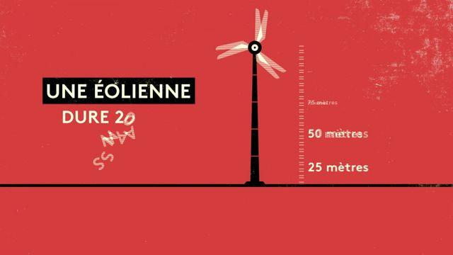 Environnement : comment recycler les éoliennes?