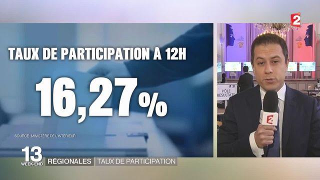 Élections régionales : légère hausse pour le taux de participation