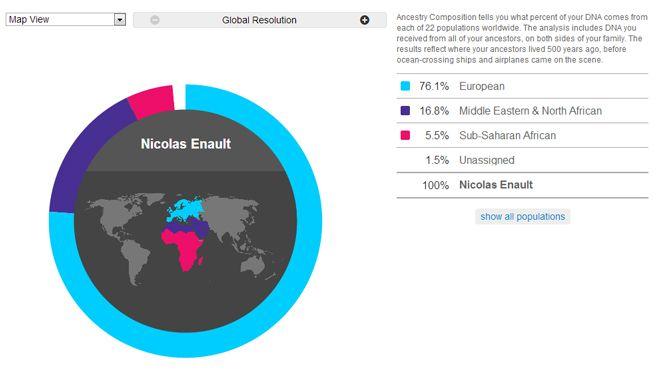 La répartition géographique de mes gènes, selon les analyses de 23andme. ( FRANCETV INFO)