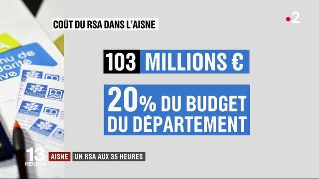 Aisne : les allocataires du RSA devront effectuer 35 heures d'activités bénévoles