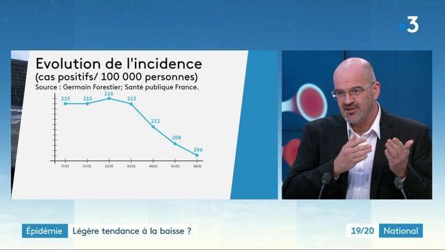 Covid-19 : les chiffres de l'épidémie légèrement en baisse