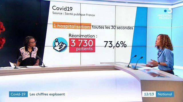 Coronavirus : les chiffres s'emballent en France