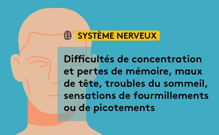 """Les effets du """"Covid long"""" sur le système nerveux. (JESSICA KOMGUEN / FRANCEINFO)"""