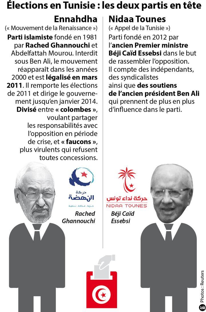 (Les Tunisiens aux urnes © Idé)