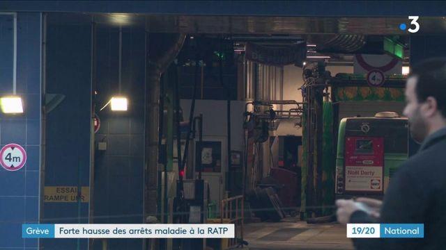 Grève à la RATP : le nombre d'arrêts maladie a explosé