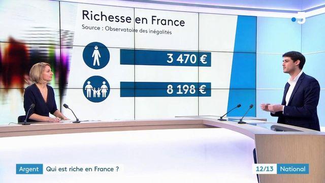 Argent : à partir de quel salaire un Français est-il considéré comme riche ?