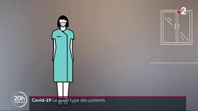 Coronavirus : Des inégalités parmi les patients touchés par le virus