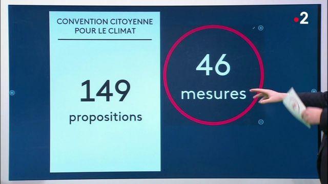 """Climat : que prévoit le projet de loi """"Climat et résilience"""" ?"""