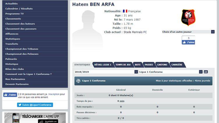 La fiche de Ben Arfa sur le site de la LFP