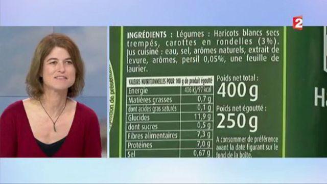 Additifs alimentaires : le guide pour vous y retrouver