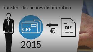 argent formation (FRANCEINFO)
