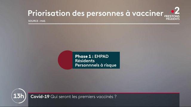 Coronavirus : les résidents des Ehpad seront les premiers vaccinés