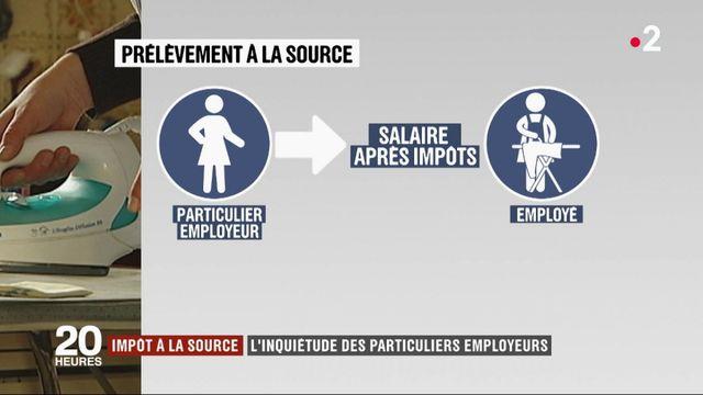 Impôt à la source : l'inquiétude des particuliers employeurs